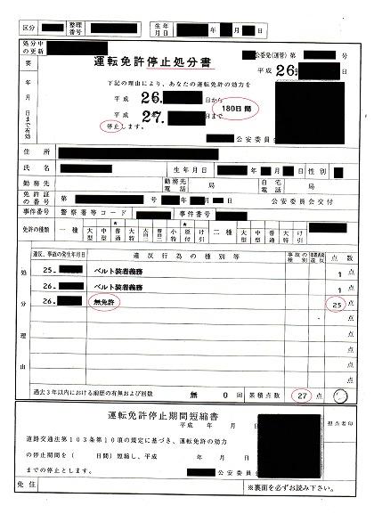 中型無免許違反軽減処分書H